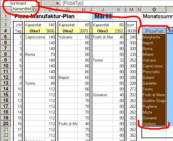 Excel Arbeitsblatt Wechseln Shortcut : Excel exkursion in vba einführung